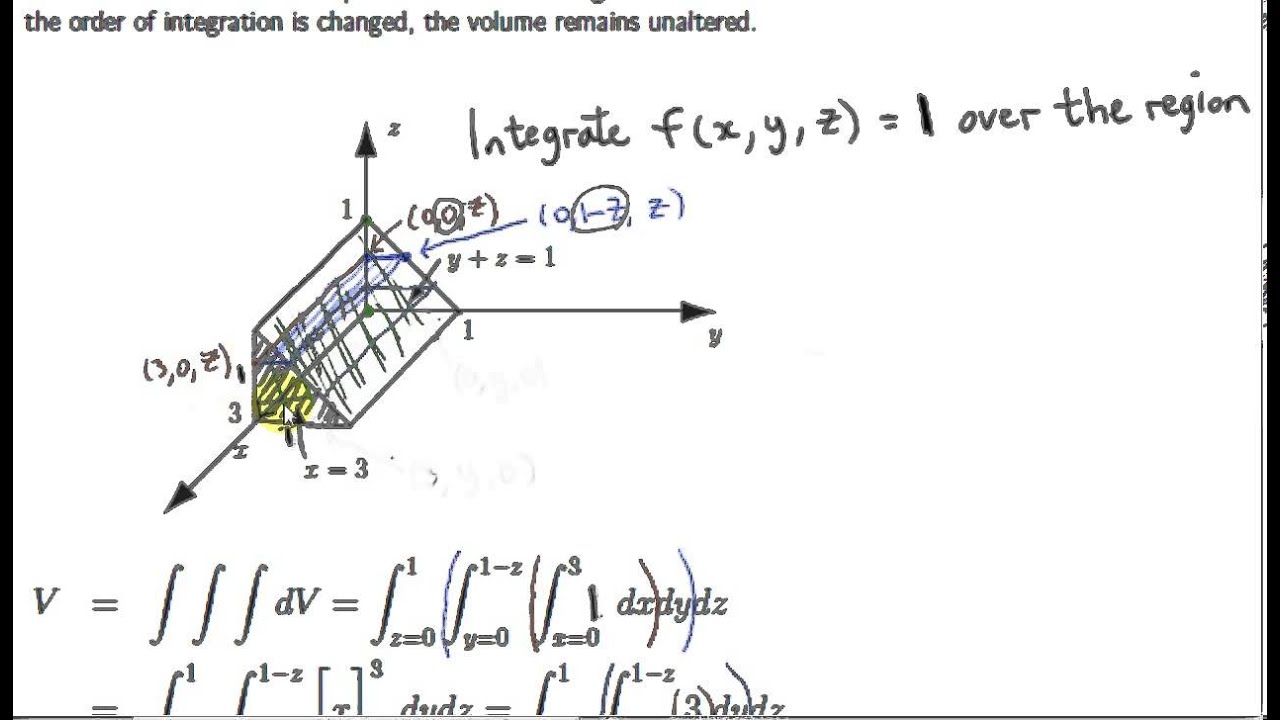 Triple Integration  Volume Of A Triangular Prism