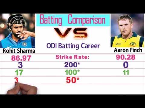 Rohit Sharma vs Aaron Finch Batting Comparison | who is best ? ✪ (200*100*50*)