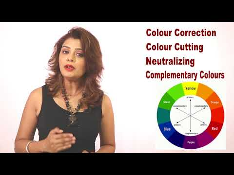 Color Theory By Sam Ma'am Part -2.... Color Cutting Tutorial In Hindi