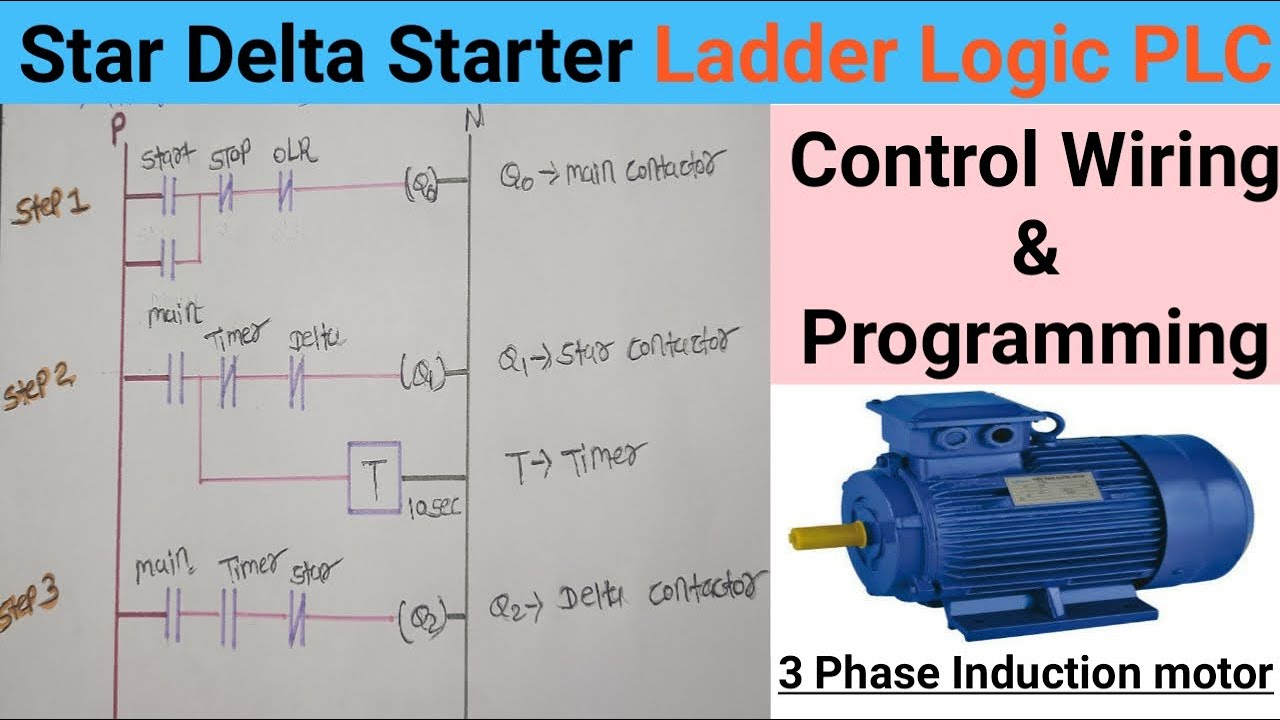 Star Delta Starter In Ladder Logic Hindi Star Delta Starter In Plc Electrical Ada Youtube