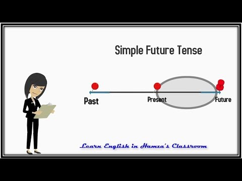 Simple Future Tense - 01 - Affirmative (Positive) Sentences - English Grammar Lessons