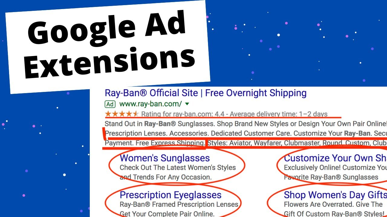 I Explained Google Ad Extensions