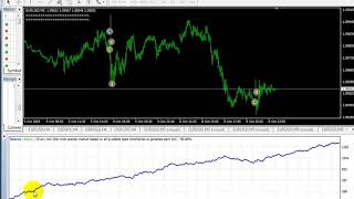 Time Scalper_ EA __fixed lot  with stop lose , very good ea