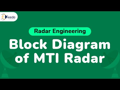Pulse Radar Block Diagram - YouTubeYouTube