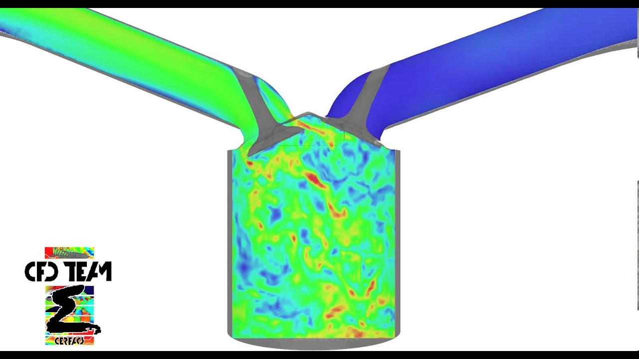 thermal analysis of piston for the Abstract this paper describes the thermal(steady state) analysis of cast iron,  cast alloy steel and carbon graphite pistons by using finite element analysis.
