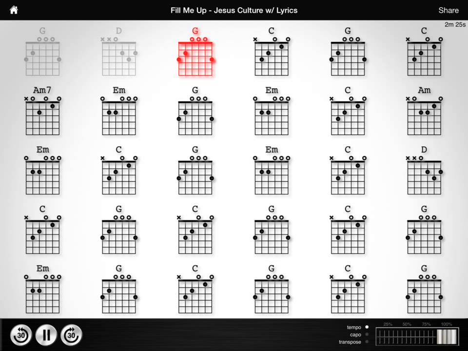 Fill Me Up Guitar Chords Youtube