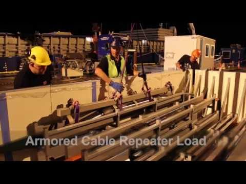 Submarine Cable System Loading
