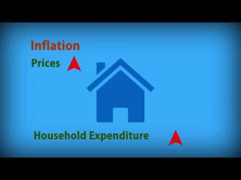 Epidode 1: Economics Fast Forward (Inflation, Recession and Depression)