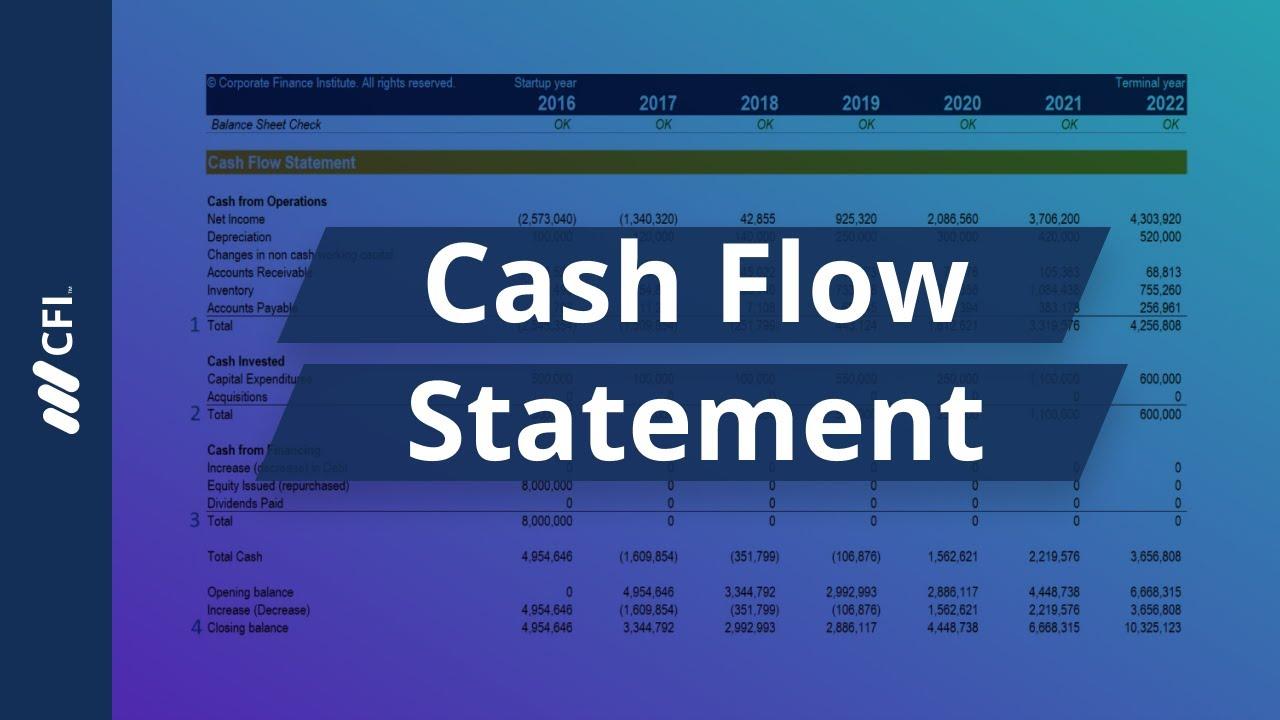 Cash Flow Statement - How a Statement of Cash Flows Works