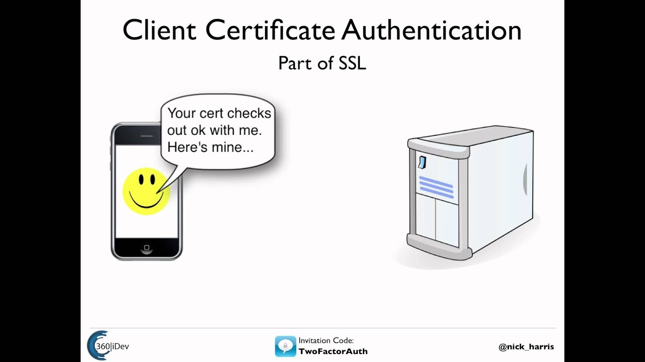 Client Certificate Authentication Youtube