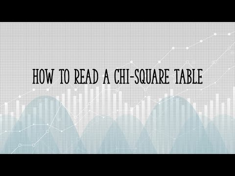 How to Read Values on a Chi Square Critical Value Table
