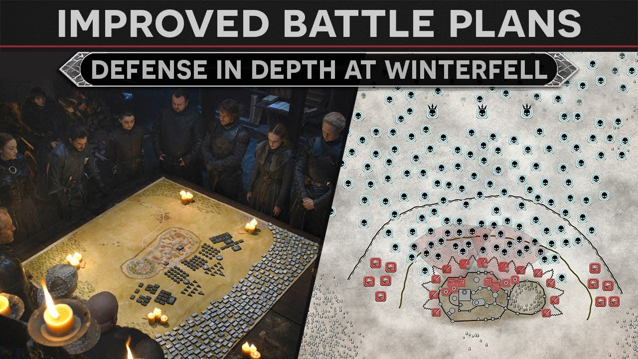 Improved Battle Plans A Defense In Depth For The Battle Of