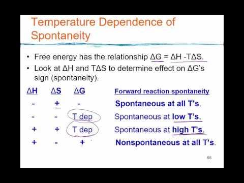 Chemical Thermodynamics: Gibb's Free Energy