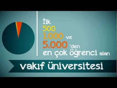 Koç Üniversitesi'nden Satır Başları
