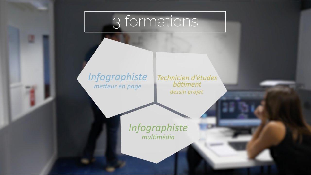 infographiste metteur en page emploi