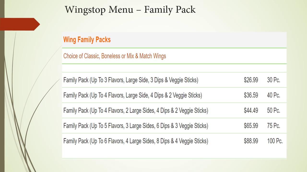 wingstop muskbang   wingstop menu   wingstop prices   wingstop