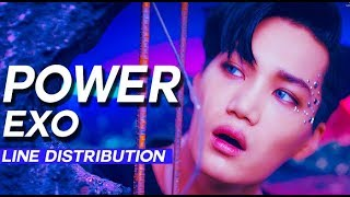 Video EXO - POWER Line Distribution (Color Coded) download MP3, 3GP, MP4, WEBM, AVI, FLV Agustus 2018