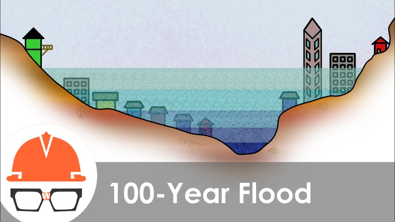 The 100 Year Flood Is Not What You Think It Is