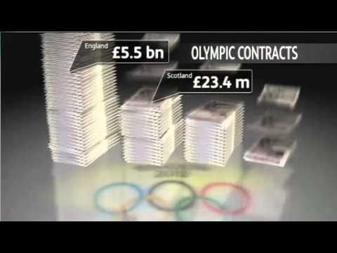 Ecodek win Olympic contract to supply composite decking