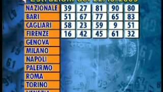 Estrazioni Lotto 22/10/09