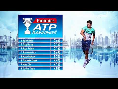Emirates ATP Rankings Update 21 August 2017