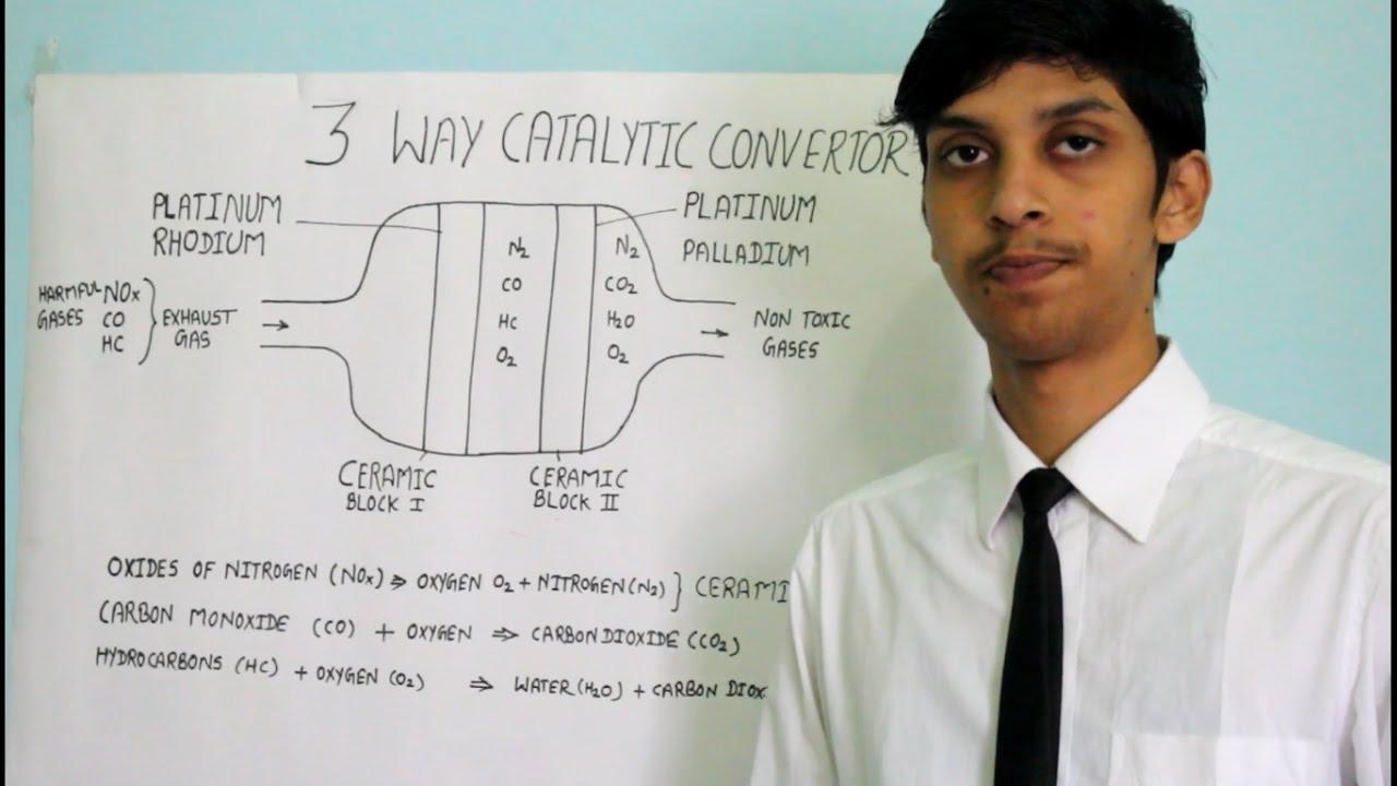 medium resolution of catalytic convertor