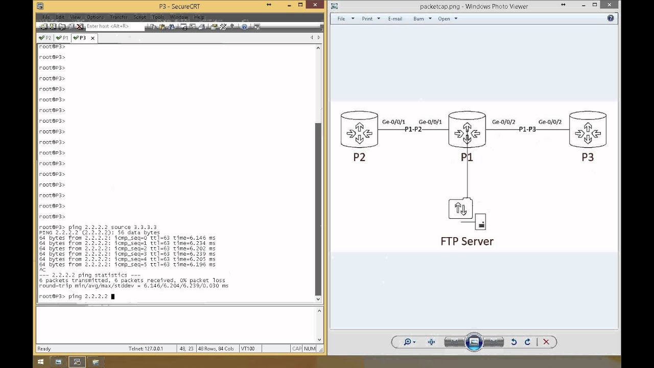 Juniper JUNOS Packet Capture and Sniffing
