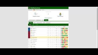 Обзор голов на Футбол и Прогноз на матч Спортинг Хихон Лас Пальмас 20 05 2021 домашние победы