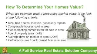 We Buy Houses Bakersfield California - Ray Eason
