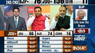 Bihar Election Results: BJP Leader Sambit Patra Reacts to Party