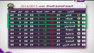 الملاعب اليوم - سيف زاهر