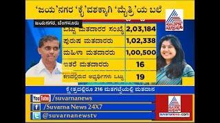 Jayanagar Elections: Today BJP Banks On Sympathy Votes.