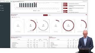 Systemdemo: Upload einer Summen- und Saldenliste – CANEI.digital