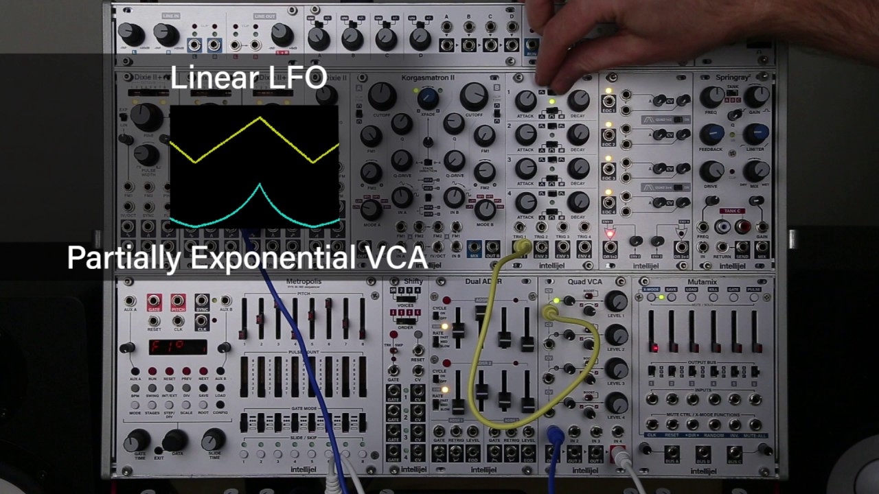 Learning Synthesis: Oscillators - Perfect Circuit