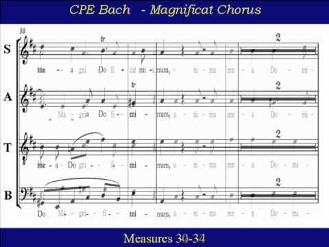 CPE Bach Magnificat 1 - Score
