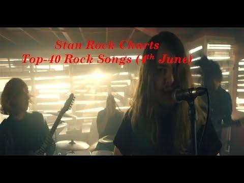 Top 40 Rock songs of the week 2017 (4th June)