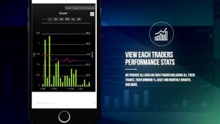 The Best Forex Trading App 2017 | IML FusionTrader | Grow Your Money On Auto Pilot.