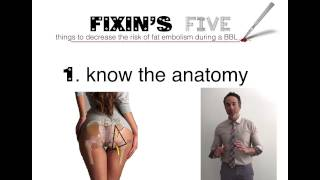 Fixin's 5: things we do to prevent a fat embolism during a BBL