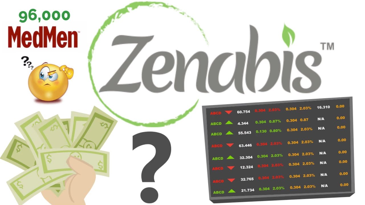 Zenabis stock market fundamentals and analysis! Is Zenabis a buy?
