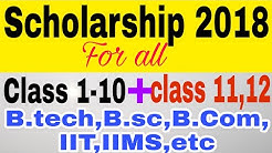 How to apply for pre-matric & post-matric scholarship online 2018-19 | National Scholarship portal