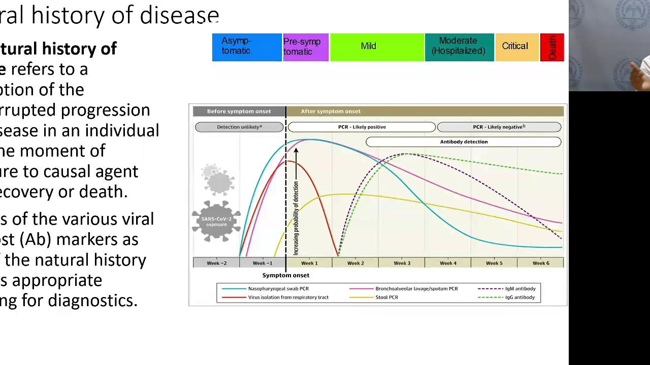 LABORATORY DIAGNOSIS OF SARS COV2 -DR MAHESH 25.06.20