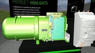 видео винтовые компрессоры