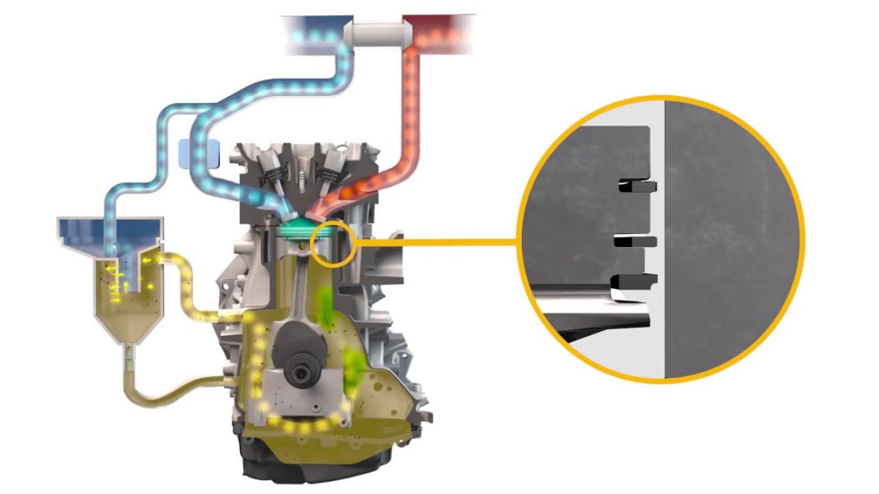 RENAULT MEGANE LAGUNA SCENIC 1.9 DCI DTI Gehäuse Ölabscheider Membrane