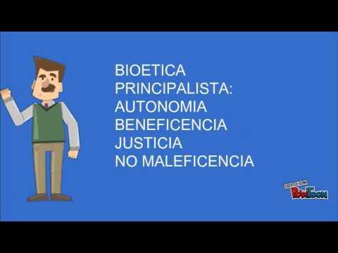 que es la bioética