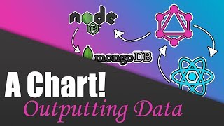 #22 Creating Charts | Build a Complete App with GraphQL, Node.js, MongoDB and React.js