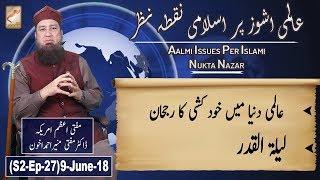 Live Aalmi Issues per Islami Nukta e Nazar 8th June, 2018