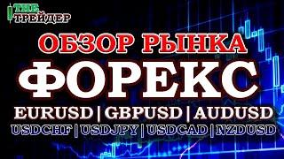 Обзор рынка Форекс | EURUSD | GBPUSD | AUDUSD | USDJPY | USDCHF | USDCAD | NZDUSD