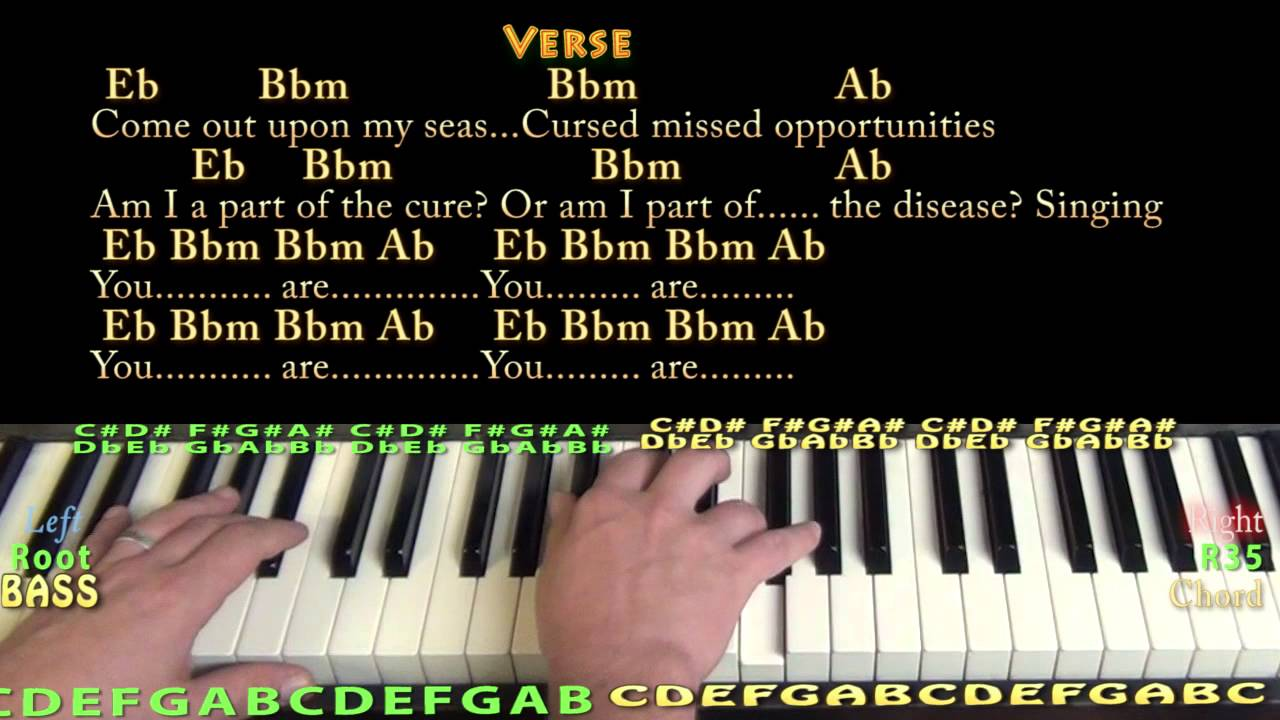 clocks coldplay piano cover lesson in ab with chords