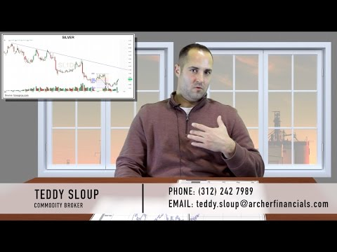 Bitcoin and Silver Futures 2017 - Teddy Sloup