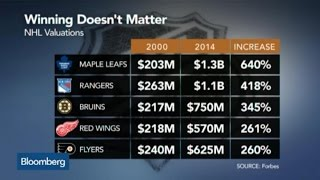Why Winning Doesn't Matter in the NHL